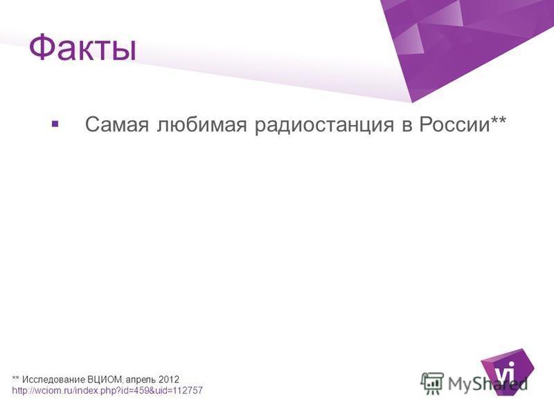 ` Факты Самая любимая радиостанция в России** ** Исследование ВЦИОМ, апрель 2012 http://wciom.ru/index.php?id=459&uid=112757