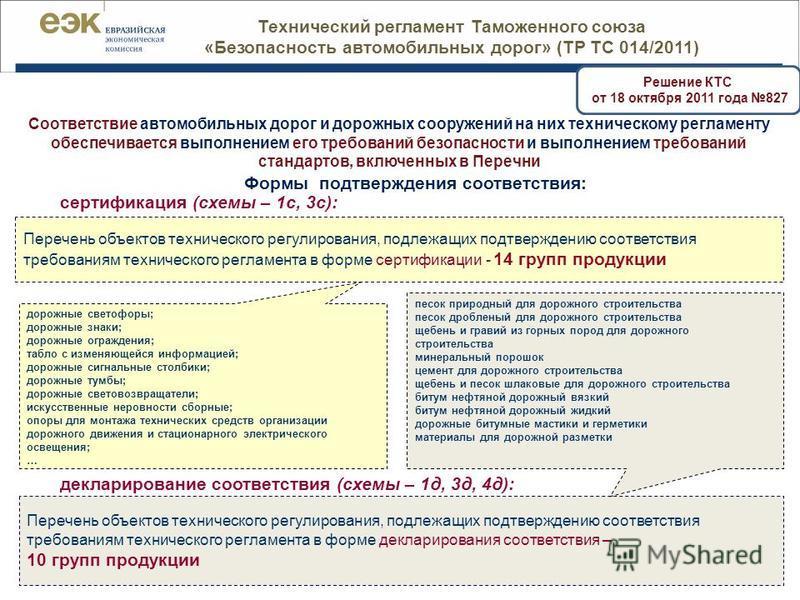 сертификация (схемы – 1 с, 3 с): Перечень объектов технического регулирования, подлежащих подтверждению соответствия требованиям технического регламента в форме сертификации - 14 групп продукции декларирование соответствия (схемы – 1 д, 3 д, 4 д): Пе