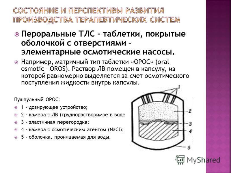 Пероральные ТЛС – таблетки, покрытые оболочкой с отверстиями – элементарные осмотические насосы. Например, матричный тип таблетки «ОРОС» (oral osmotic – OROS). Раствор ЛВ помещен в капсулу, из которой равномерно выделяется за счет осмотического посту