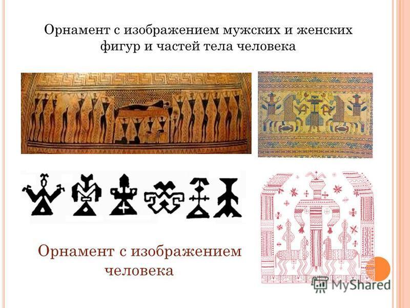 Орнамент с изображением мужских и женских фигур и частей тела человека Орнамент с изображением человека