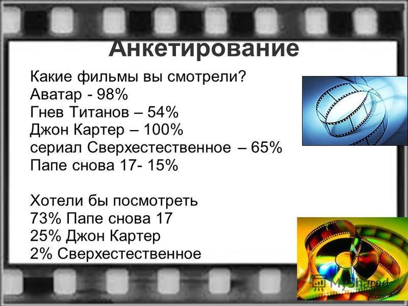 Анкетирование Какие фильмы вы смотрели? Аватар - 98% Гнев Титанов – 54% Джон Картер – 100% сериал Сверхестественное – 65% Папе снова 17- 15% Хотели бы посмотреть 73% Папе снова 17 25% Джон Картер 2% Сверхестественное