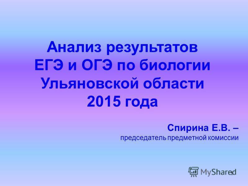 1 Анализ результатов ЕГЭ и ОГЭ по биологии Ульяновской области 2015 года Спирина Е.В. – председатель предметной комиссии