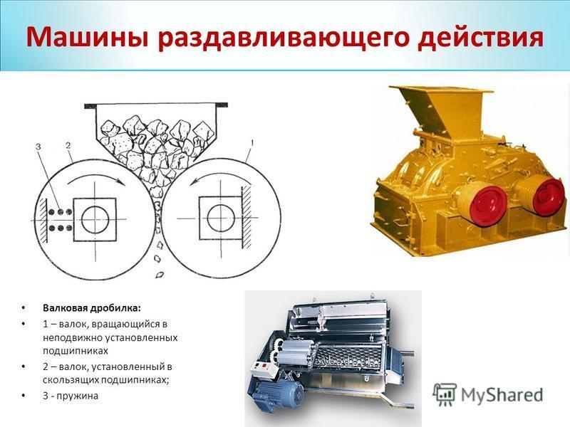 Валковая дробилка: 1 – валок, вращающийся в неподвижно установленных подшипниках 2 – валок, установленный в скользящих подшипниках; 3 - пружина Машины раздавливающего действия