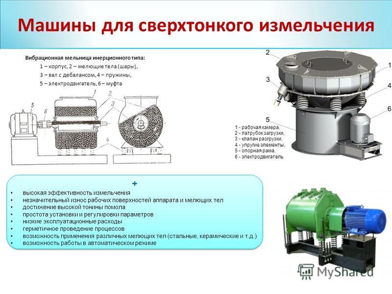Вибрационная мельница инерционного типа: 1 – корпус, 2 – мелющие тела (шары), 3 – вал с дебалансом, 4 – пружины, 5 – электродвигатель, 6 – муфта Машины для сверхтонкого измельчения 1 - рабочая камера, 2 - патрубок загрузки, 3 - клапан разгрузки, 4 -
