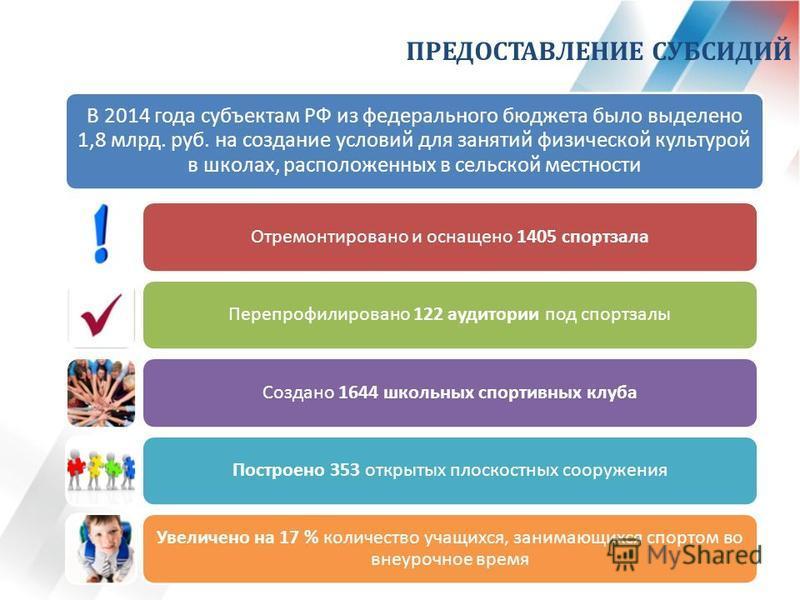 ПРЕДОСТАВЛЕНИЕ СУБСИДИЙ 7 В 2014 года субъектам РФ из федерального бюджета было выделено 1,8 млрд. руб. на создание условий для занятий физической культурой в школах, расположенных в сельской местности Отремонтировано и оснащено 1405 спортзала Перепр