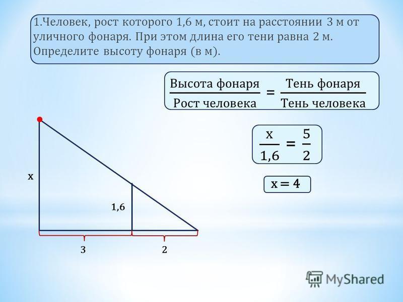 1.Человек, рост которого 1,6 м, стоит на расстоянии 3 м от уличного фонаря. При этом длина его тени равна 2 м. Определите высоту фонаря (в м). 1,6 32 х х = 4