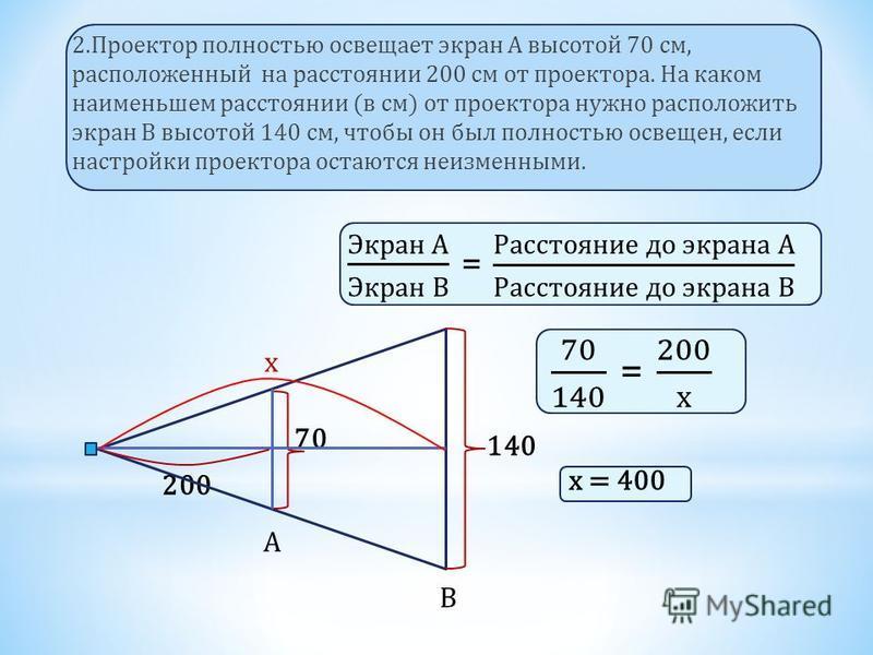 2. Проектор полностью освещает экран А высотой 70 см, расположенный на расстоянии 200 см от проектора. На каком наименьшем расстоянии (в см) от проектора нужно расположить экран В высотой 140 см, чтобы он был полностью освещен, если настройки проекто