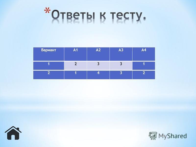 ВариантА1А2А3А4 12331 21432