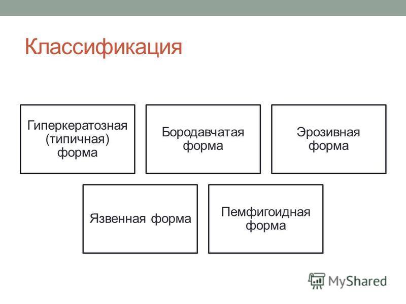 Классификация Гиперкератозная (типичная) форма Бородавчатая форма Эрозивная форма Язвенная форма Пемфигоидная форма