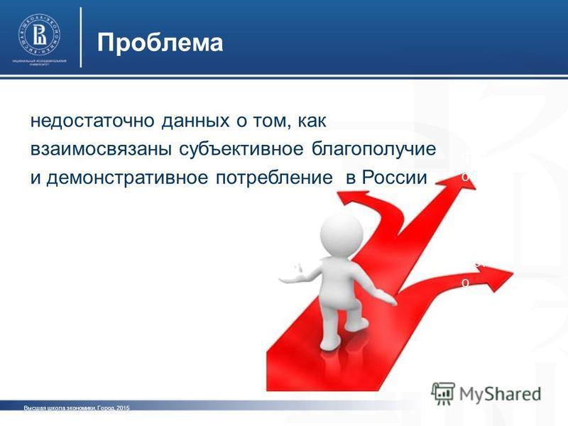 Высшая школа экономики, Город, 2015 Проблема фот о недостаточно данных о том, как взаимосвязаны субъективное благополучие и демонстративное потребление в России