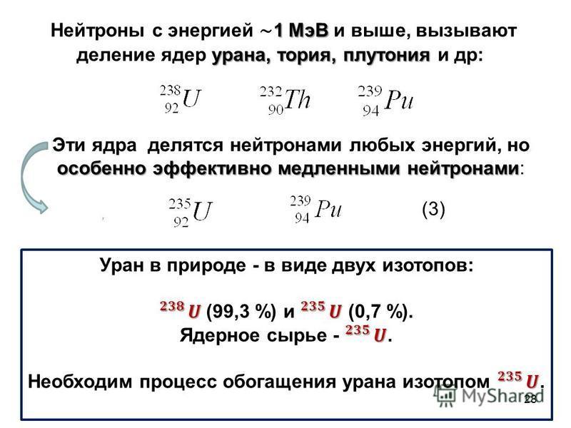 1 МэВ урана, тория, плутония Нейтроны c энергией ~ 1 МэВ и выше, вызывают деление ядер урана, тория, плутония и др:, особенно эффективно медленными нейтронами Эти ядра делятся нейтронами любых энергий, но особенно эффективно медленными нейтронами: 28