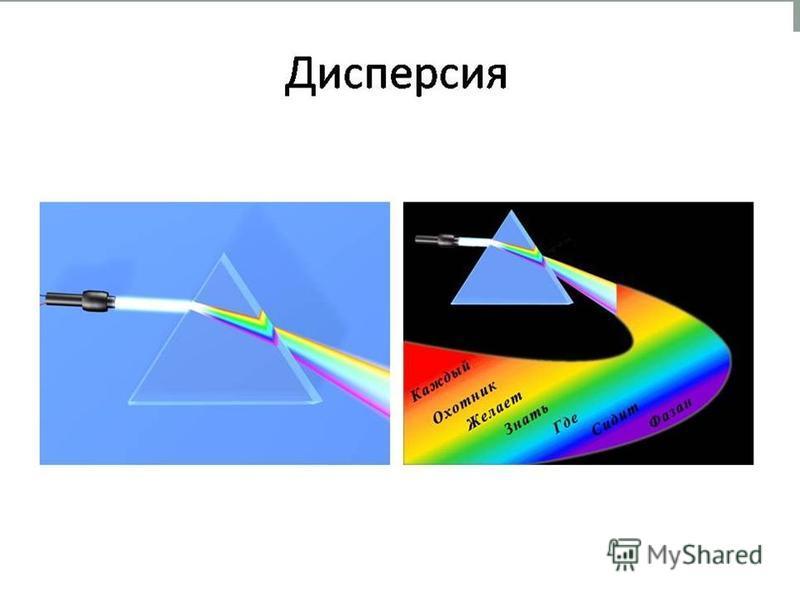 Дисперсия Julia Kjahrenova 15