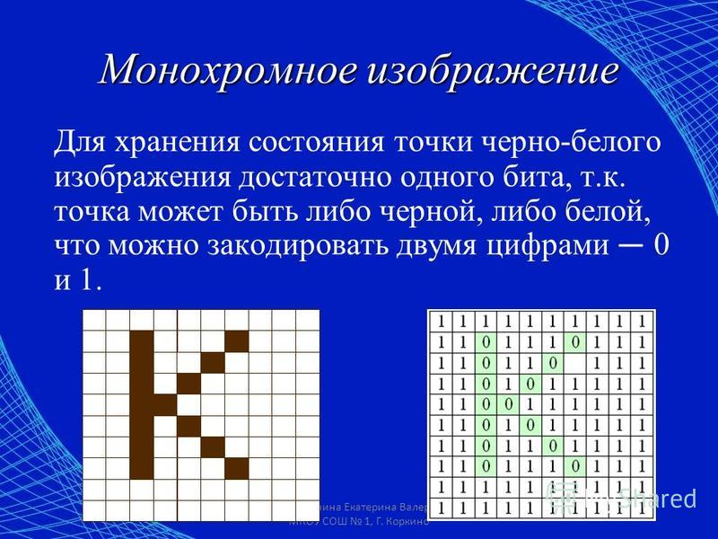 Автор: Доронина Екатерина Валерьевна, МКОУ СОШ 1, Г. Коркино Монохромное изображение Для хранения состояния точки черно-белого изображения достаточно одного бита, т.к. точка может быть либо черной, либо белой, что можно закодировать двумя цифрами 0 и