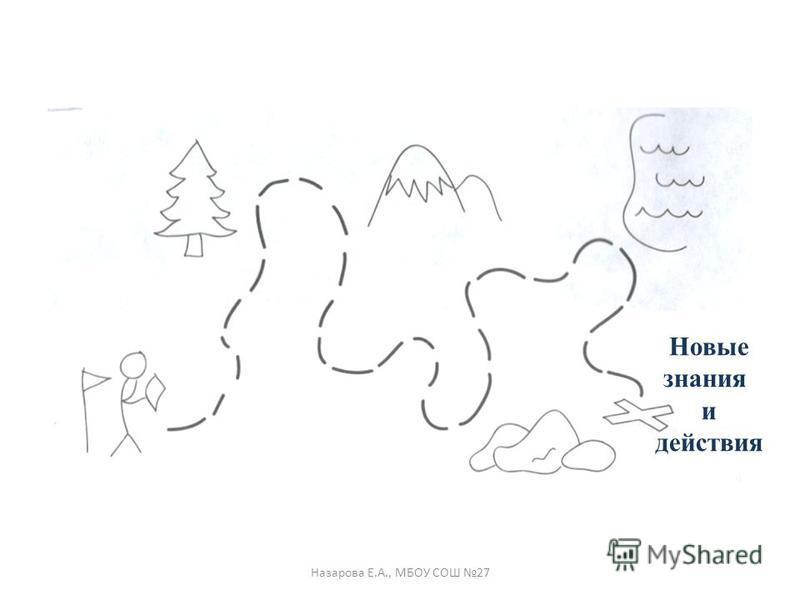 Назарова Е.А., МБОУ СОШ 27 Новые знания и действия
