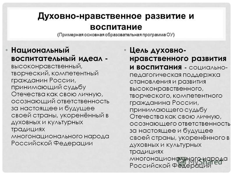 Духовно - нравственное развитие и воспитание ( Примерная основная образовательная программа ОУ ) Национальный воспитательный идеал - высоконравственный, творческий, компетентный гражданин России, принимающий судьбу Отечества как свою личную, осознающ
