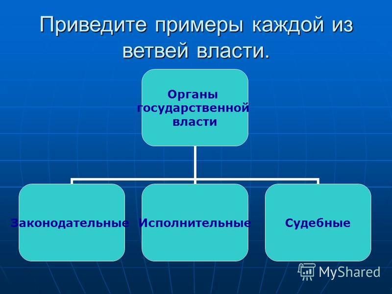 Приведите примеры каждой из ветвей власти. Органы государственной власти Законодательные ИсполнительныеСудебные