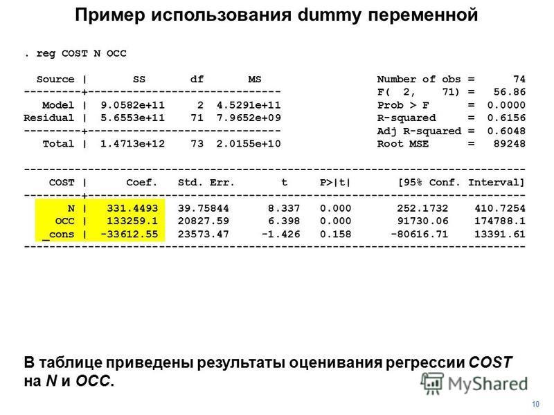 . reg COST N OCC Source | SS df MS Number of obs = 74 ---------+------------------------------ F( 2, 71) = 56.86 Model | 9.0582e+11 2 4.5291e+11 Prob > F = 0.0000 Residual | 5.6553e+11 71 7.9652e+09 R-squared = 0.6156 ---------+----------------------