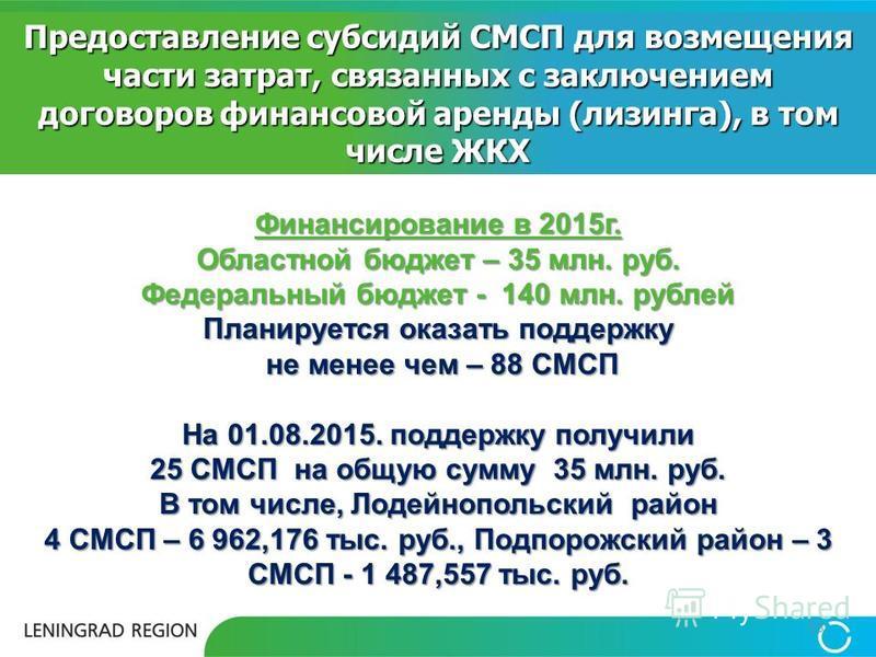 Предоставление субсидий СМСП для возмещения части затрат, связанных с заключением договоров финансовой аренды (лизинга), в том числе ЖКХ 13 Финансирование в 2015 г. Областной бюджет – 35 млн. руб. Федеральный бюджет - 140 млн. рублей Планируется оказ