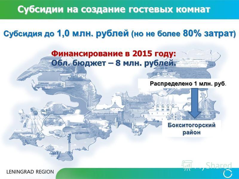 Субсидия до 1,0 млн. рублей (но не более 80% затрат ) Субсидии на создание гостевых комнат Финансирование в 2015 году: Обл. бюджет – 8 млн. рублей. 20 Бокситогорский район Распределено 1 млн. руб Распределено 1 млн. руб.