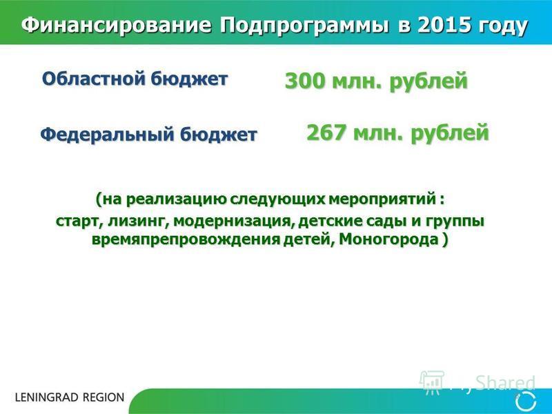 Финансирование Подпрограммы в 2015 году 8 Областной бюджет 300 млн. рублей Федеральный бюджет 267 млн. рублей (на реализацию следующих мероприятий : старт, лизинг, модернизация, детские сады и группы времяпрепровождения детей, Моногорода )