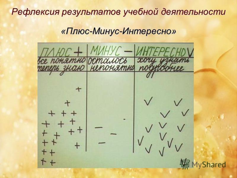 «Плюс-Минус-Интересно» Рефлексия результатов учебной деятельности