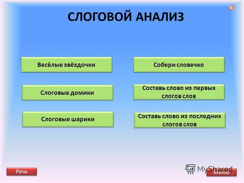 ПРЕДЛОЖЕНИЕ Собери предложение Составь по схеме Меню Речь