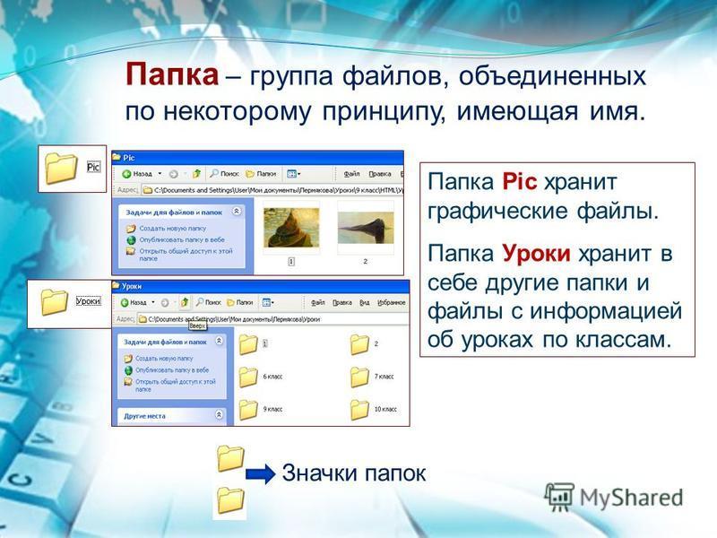 Папка – группа файлов, объединенных по некоторому принципу, имеющая имя. Папка Pic хранит графические файлы. Папка Уроки хранит в себе другие папки и файлы с информацией об уроках по классам. Значки папок