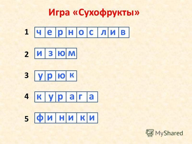 Игра «Сухофрукты» ч 1 2 3 4 5 чернослив изюм урю к курага финики