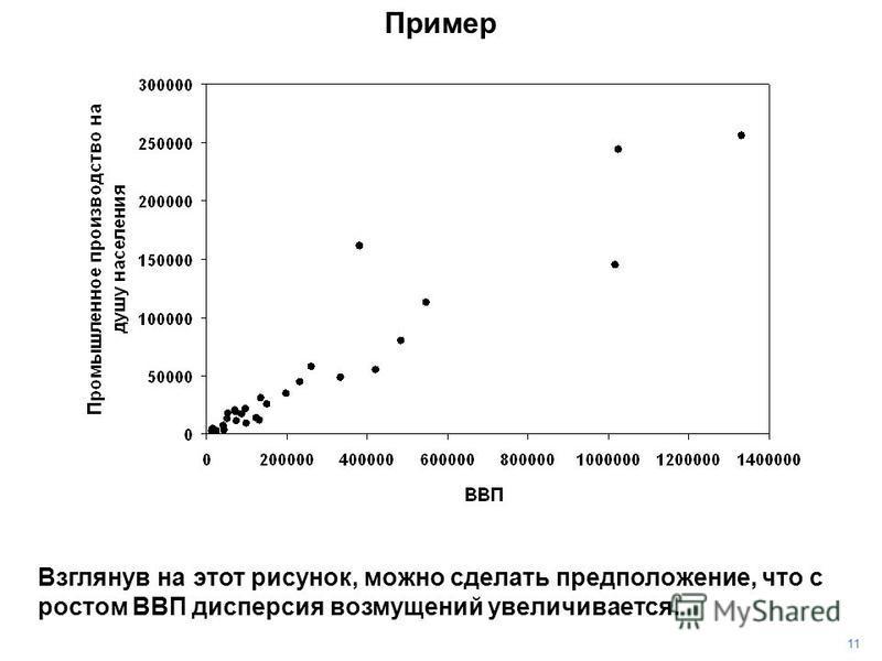Взглянув на этот рисунок, можно сделать предположение, что с ростом ВВП дисперсия возмущений увеличивается. 11 Пример