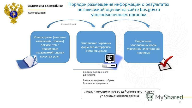 Порядок размещения информации о результатах независимой оценки на сайте bus.gov.ru уполномоченным органом 10 Утверждение (внесение изменений, отмены) документов о проведении независимой оценки качества услуг Заполнение экранных форм веб-интерфейса са