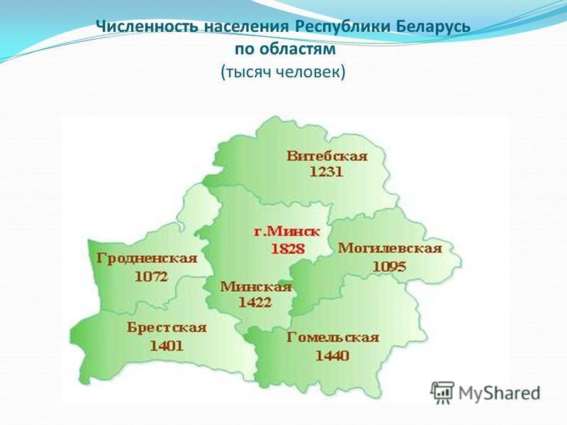 Численность населения Республики Беларусь по областям (тысяч человек)