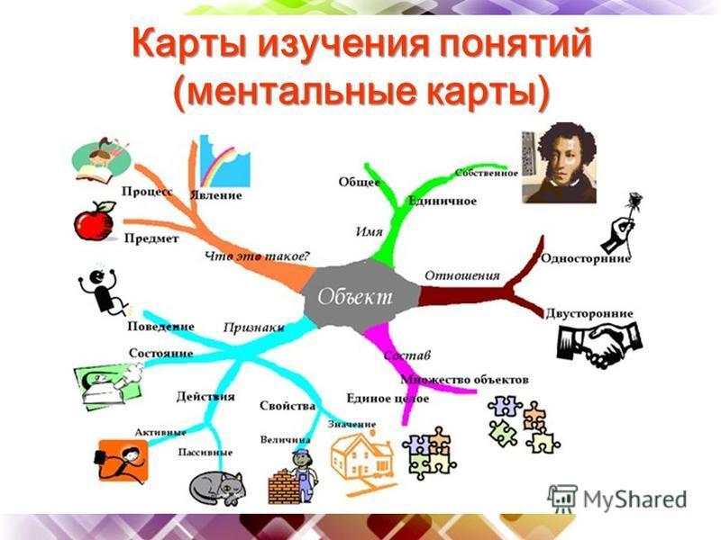Карты изучения понятий (ментальные карты)