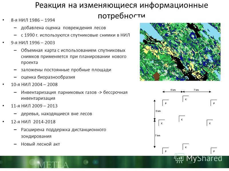 Реакция на изменяющиеся информационные потребности 8-я НИЛ 1986 – 1994 – добавлена оценка повреждения лесов – с 1990 г. используются спутниковые снимки в НИЛ 9-я НИЛ 1996 – 2003 – Объемная карта с использованием спутниковых снимков применяется при пл