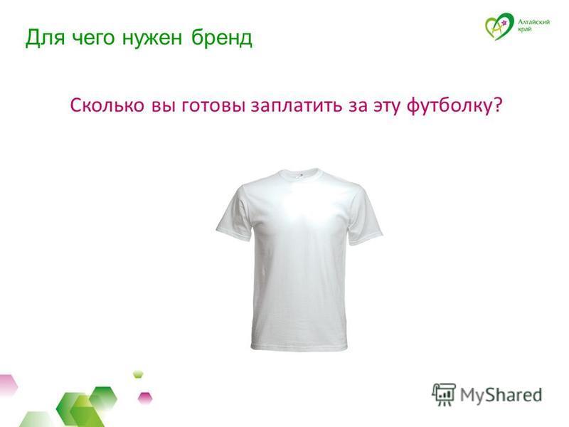 Для чего нужен бренд Сколько вы готовы заплатить за эту футболку?