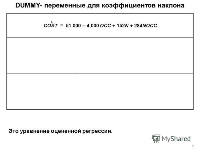 DUMMY- переменные для коэффициентов наклона Это уравнение оцененной регрессии. 9 COST = 51,000 – 4,000 OCC + 152N + 284NOCC ^