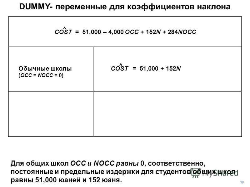 DUMMY- переменные для коэффициентов наклона Для общих школ OCC и NOCC равны 0, соответственно, постоянные и предельные издержки для студентов общих школ равны 51,000 юаней и 152 юаня. 1010 COST = 51,000 – 4,000 OCC + 152N + 284NOCC Обычные школыCOST=