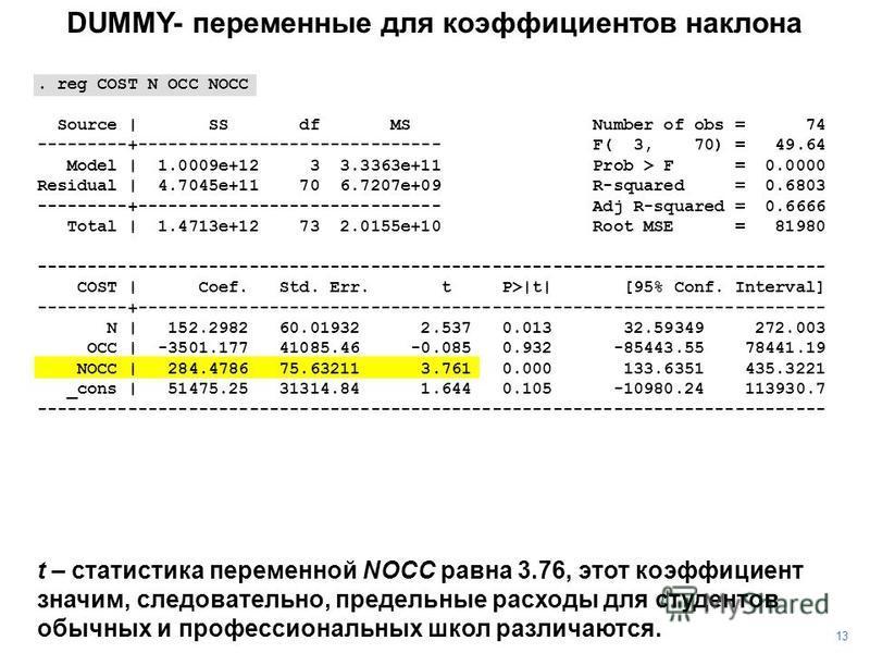 DUMMY- переменные для коэффициентов наклона t – статистика переменной NOCC равна 3.76, этот коэффициент значим, следовательно, предельные расходы для студентов обычных и профессиональных школ различаются. 13. reg COST N OCC NOCC Source   SS df MS Num