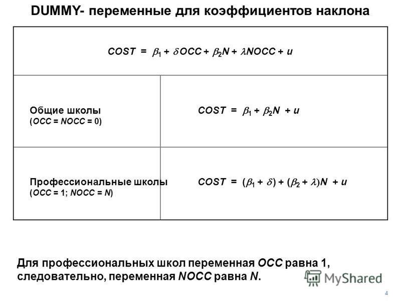 DUMMY- переменные для коэффициентов наклона Для профессиональных школ переменная OCC равна 1, следовательно, переменная NOCC равна N. 4 COST = 1 + OCC + 2 N + NOCC + u Общие школыCOST = 1 + 2 N + u (OCC = NOCC = 0) Профессиональные школыCOST = ( 1 +