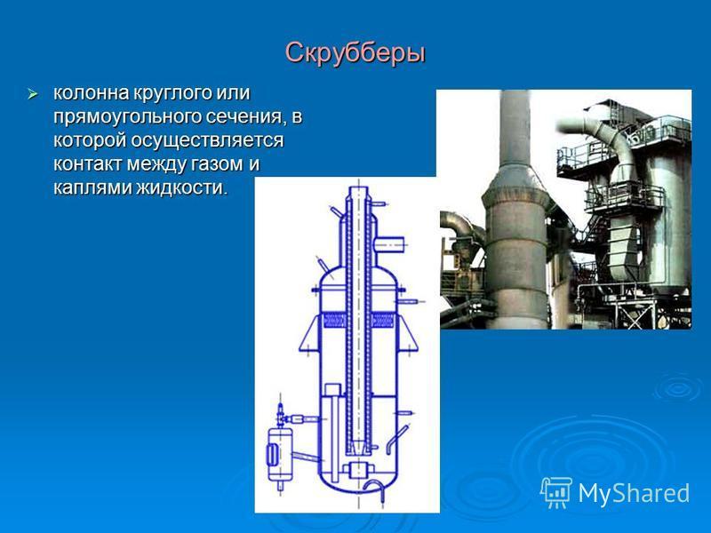 Скрубберы колонна круглого или прямоугольного сечения, в которой осуществляется контакт между газом и каплями жидкости. колонна круглого или прямоугольного сечения, в которой осуществляется контакт между газом и каплями жидкости.