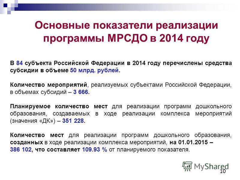 10 В 84 субъекта Российской Федерации в 2014 году перечислены средства субсидии в объеме 50 млрд. рублей. Количество мероприятий, реализуемых субъектами Российской Федерации, в объемах субсидий – 3 666. Планируемое количество мест для реализации прог