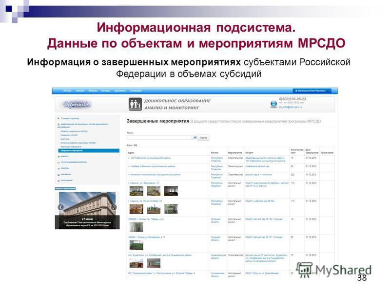 38 Информационная подсистема. Данные по объектам и мероприятиям МРСДО Информация о завершенных мероприятиях субъектами Российской Федерации в объемах субсидий