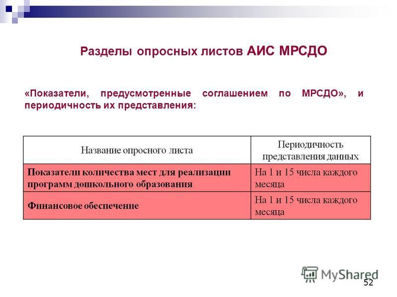 52 Разделы опросных листов АИС МРСДО «Показатели, предусмотренные соглашением по МРСДО», и периодичность их представления: