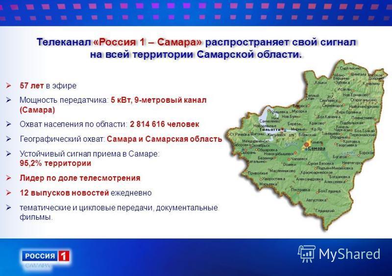 Телеканал «Россия 1 – Самара» распространяет свой сигнал на всей территории Самарской области. 57 лет в эфире Мощность передатчика: 5 к Вт, 9-метровый канал (Самара) Охват населения по области: 2 814 616 человек Географический охват: Самара и Самарск