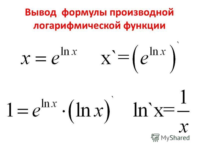 Вывод формулы производной логарифмической функции