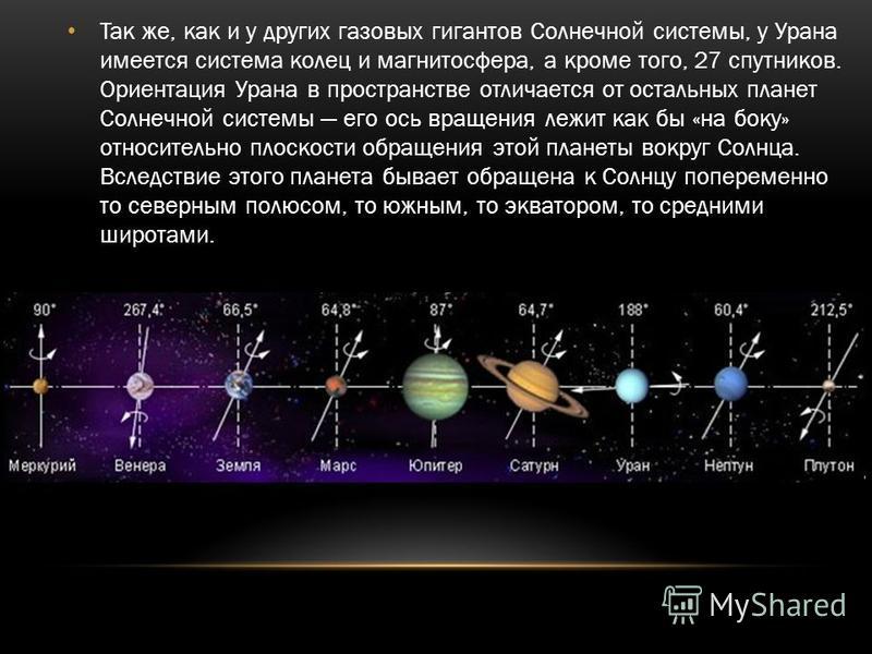 Так же, как и у других газовых гигантов Солнечной системы, у Урана имеется система колец и магнитосфера, а кроме того, 27 спутников. Ориентация Урана в пространстве отличается от остальных планет Солнечной системы его ось вращения лежит как бы «на бо