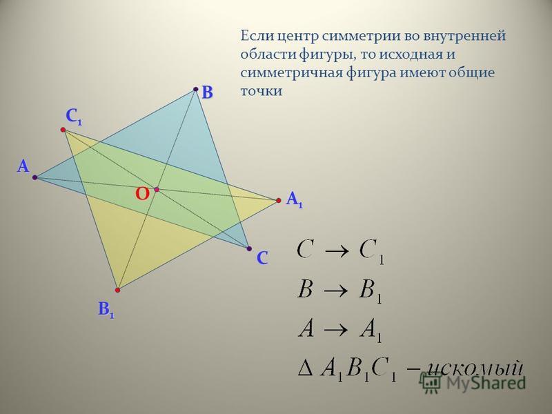 А В С Если центр симметрии во внутренней области фигуры, то исходная и симметричная фигура имеют общие точки С1С1С1С1 В1В1В1В1 А1А1А1А1 О