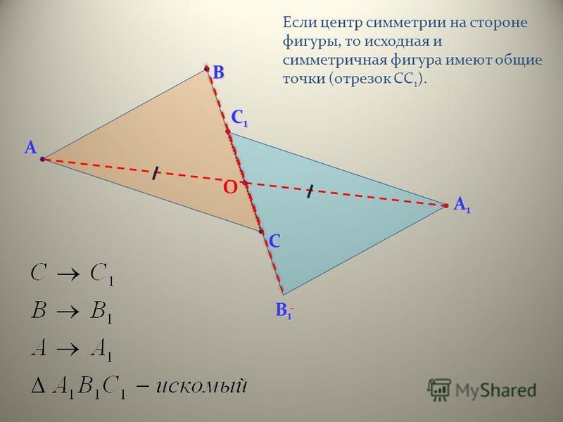 В1В1В1В1А В С Если центр симметрии на стороне фигуры, то исходная и симметричная фигура имеют общие точки (отрезок СС 1 ). А1А1А1А1 С1С1С1С1 О