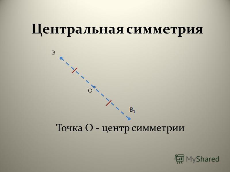 9 Центральная симметрия В O Точка О - центр симметрии