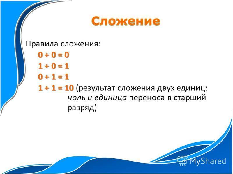 Правила сложения: 0 + 0 = 0 1 + 0 = 1 0 + 1 = 1 1 + 1 = 10 1 + 1 = 10 (результат сложения двух единиц: ноль и единица переноса в старший разряд)