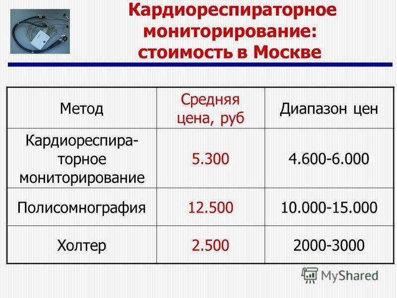 Кардиореспираторное мониторирование: стоимость в Москве Метод Средняя цена, руб Диапазон цен Кардиореспира- торное мониторирование 5.3004.600-6.000 Полисомнография 12.50010.000-15.000 Холтер 2.5002000-3000